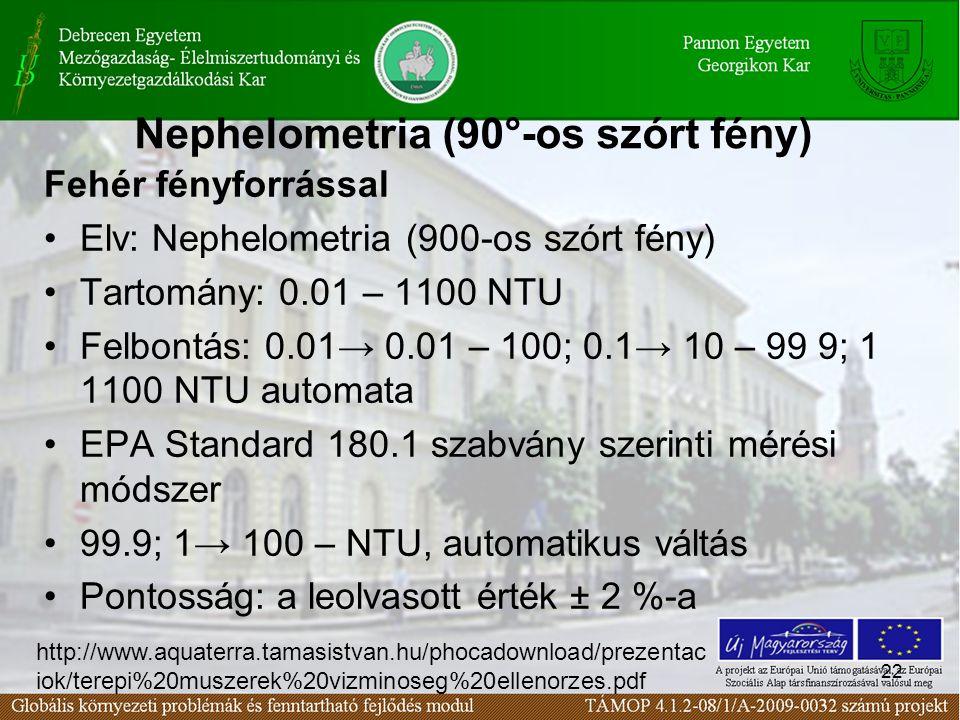 Nephelometria (90°-os szórt fény)