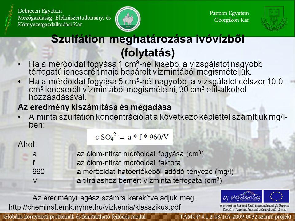 Szulfátion meghatározása ivóvízből (folytatás)