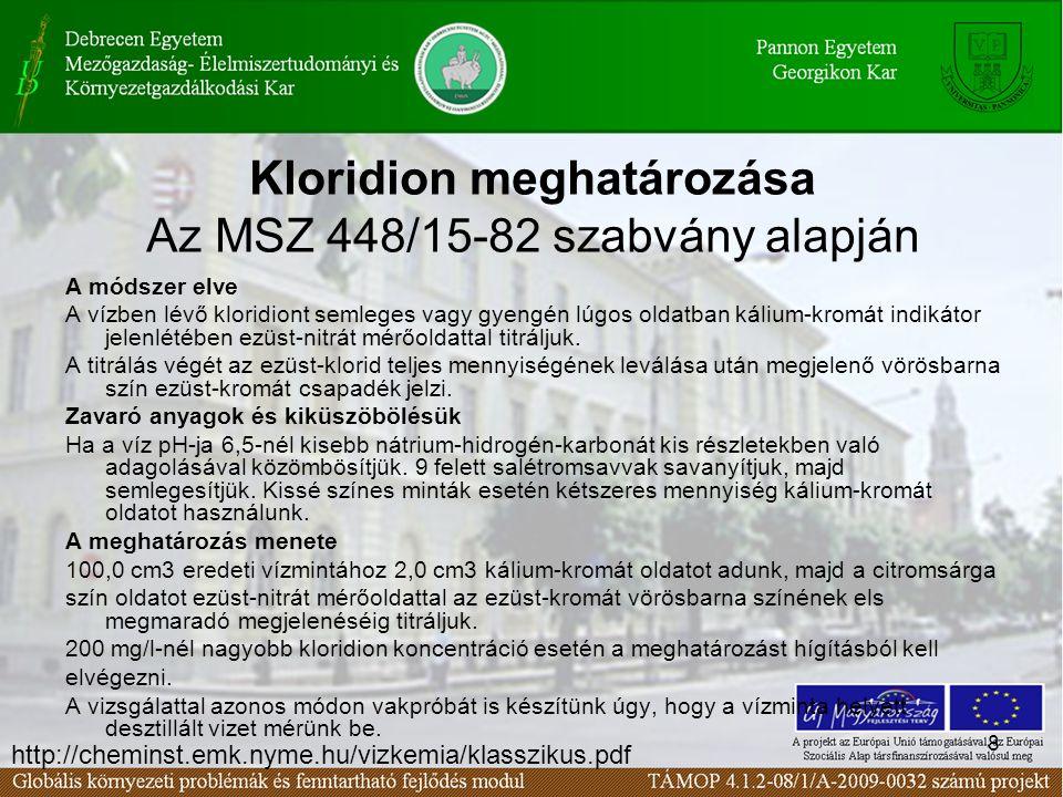 Kloridion meghatározása Az MSZ 448/15-82 szabvány alapján