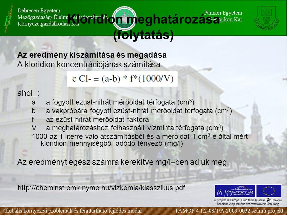Kloridion meghatározása (folytatás)