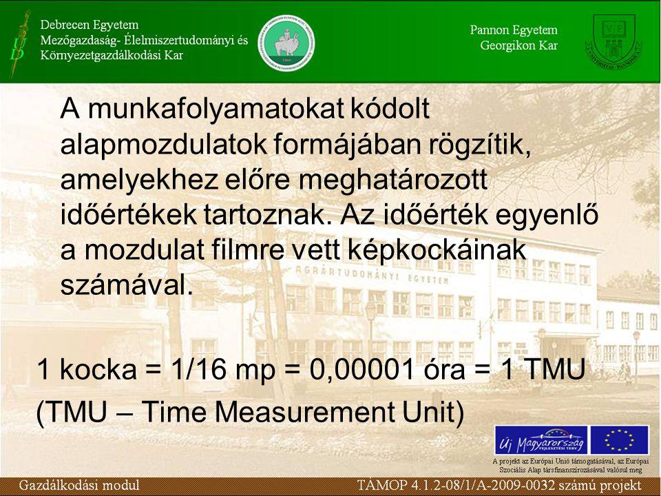 (TMU – Time Measurement Unit)