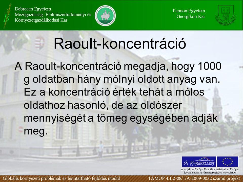 Raoult-koncentráció