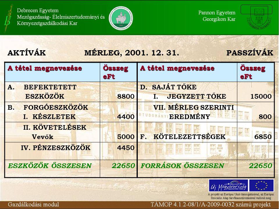 AKTÍVÁK MÉRLEG, 2001. 12. 31. PASSZÍVÁK