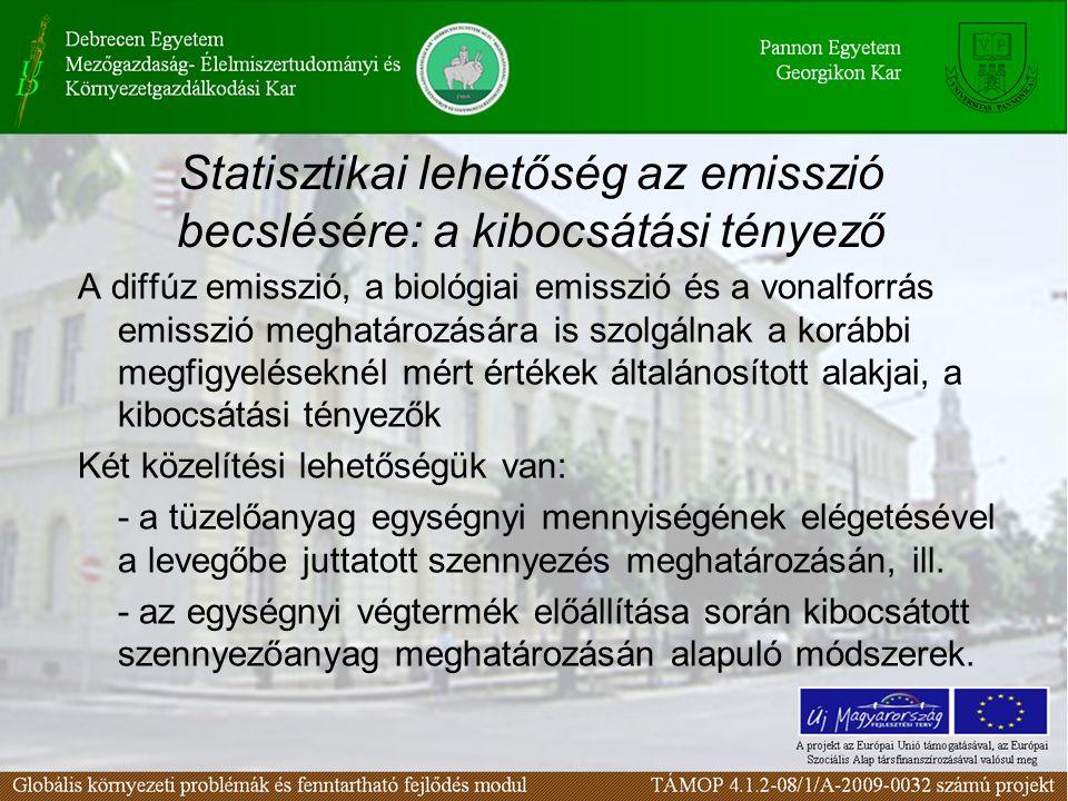 Statisztikai lehetőség az emisszió becslésére: a kibocsátási tényező