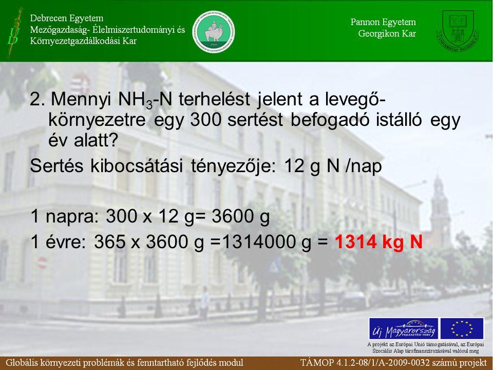 2. Mennyi NH3-N terhelést jelent a levegő-környezetre egy 300 sertést befogadó istálló egy év alatt