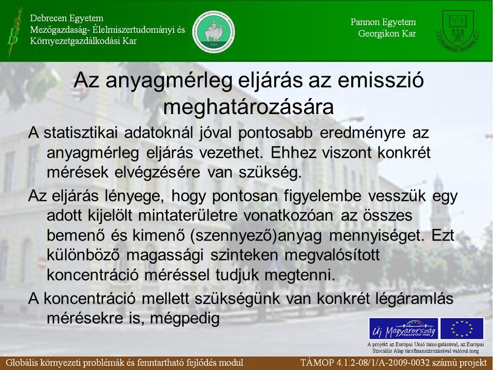 Az anyagmérleg eljárás az emisszió meghatározására