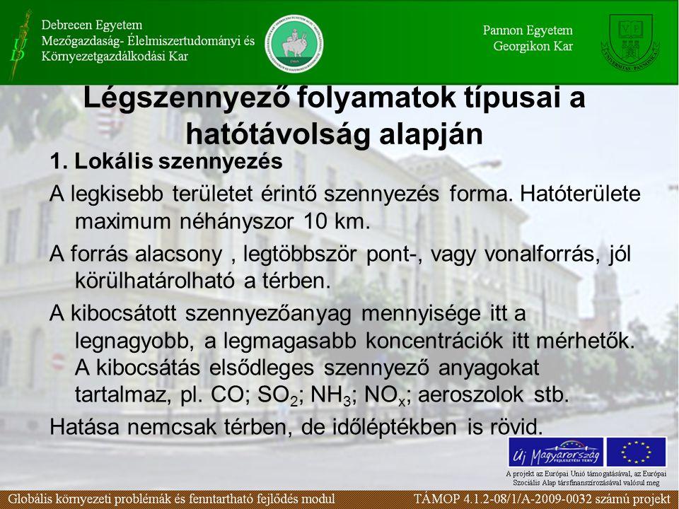 Légszennyező folyamatok típusai a hatótávolság alapján