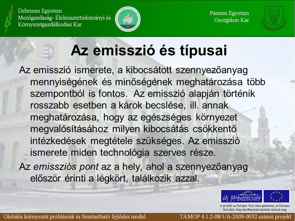 Az emisszió és típusai