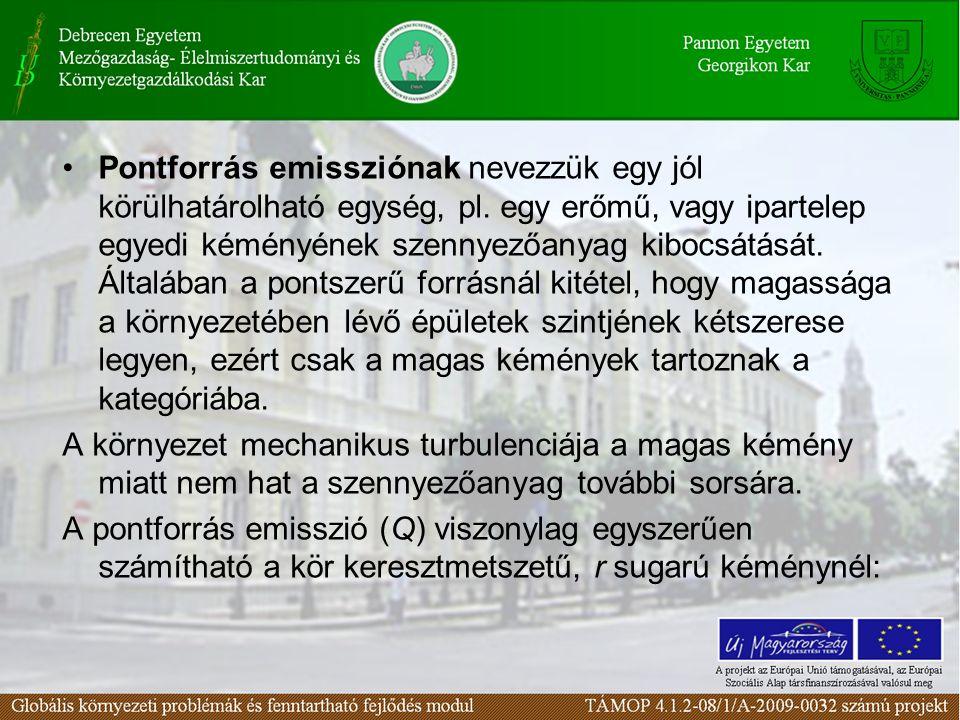 Pontforrás emissziónak nevezzük egy jól körülhatárolható egység, pl