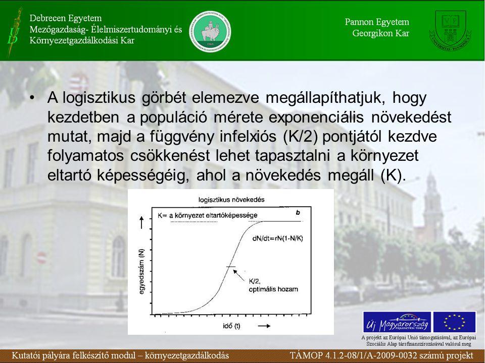 A logisztikus görbét elemezve megállapíthatjuk, hogy kezdetben a populáció mérete exponenciális növekedést mutat, majd a függvény infelxiós (K/2) pontjától kezdve folyamatos csökkenést lehet tapasztalni a környezet eltartó képességéig, ahol a növekedés megáll (K).