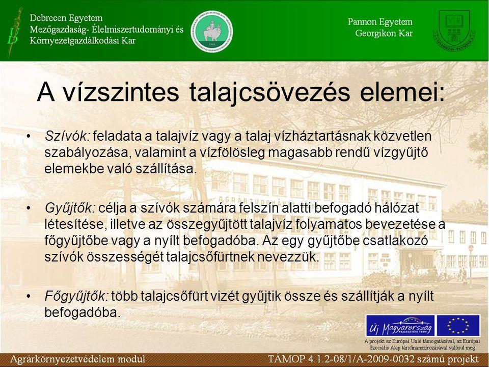 A vízszintes talajcsövezés elemei: