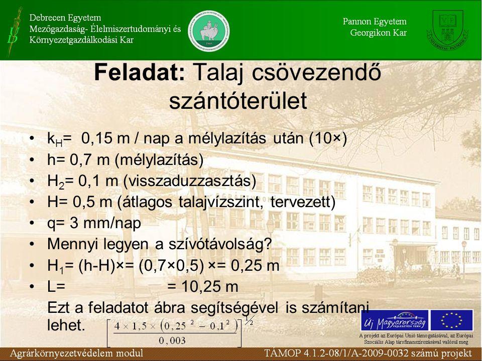 Feladat: Talaj csövezendő szántóterület