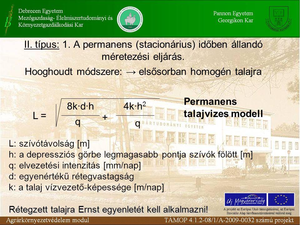 Permanens talajvizes modell 4k∙h2