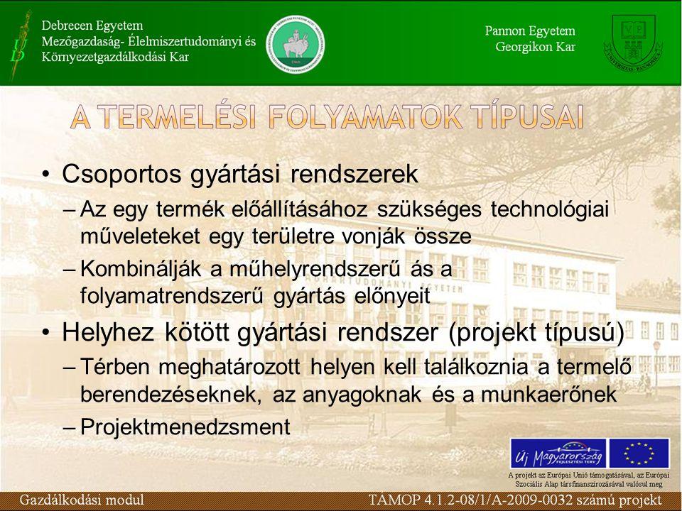 Csoportos gyártási rendszerek