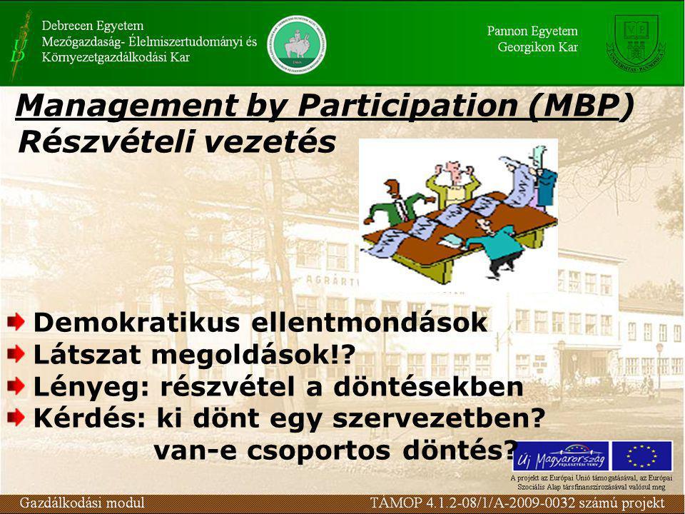 Management by Participation (MBP)