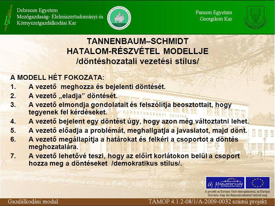 TANNENBAUM–SCHMIDT HATALOM-RÉSZVÉTEL MODELLJE /döntéshozatali vezetési stílus/