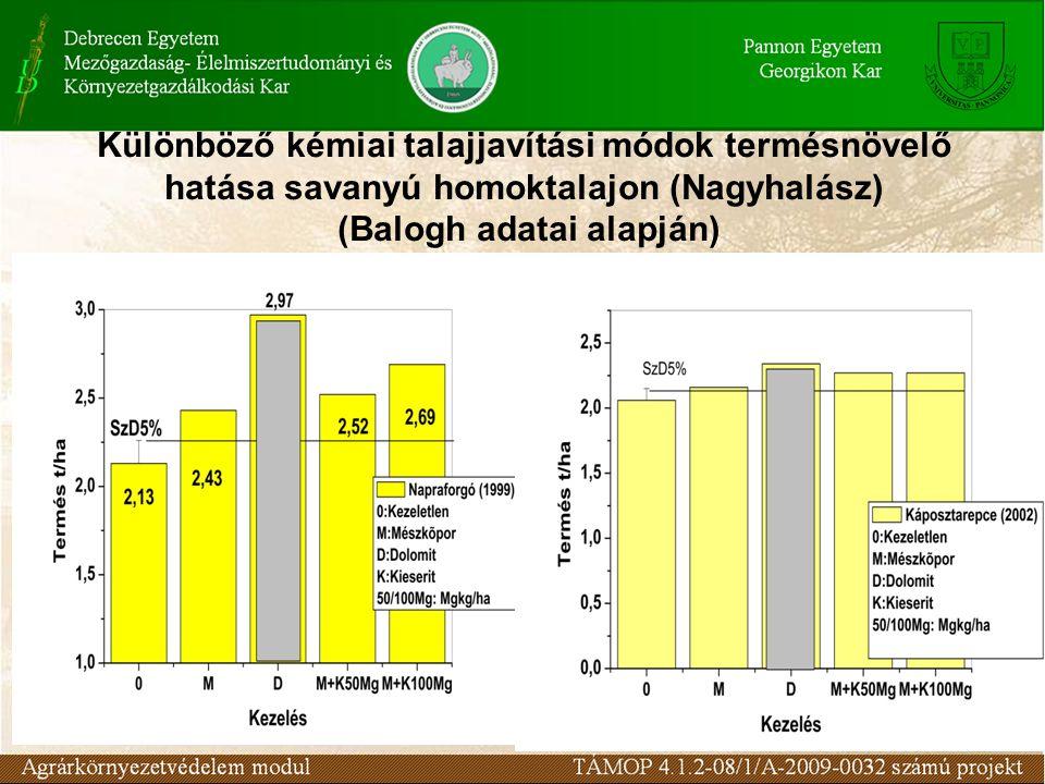 Különböző kémiai talajjavítási módok termésnövelő hatása savanyú homoktalajon (Nagyhalász) (Balogh adatai alapján)