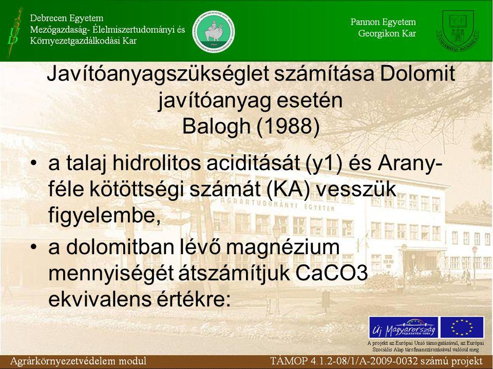 Javítóanyagszükséglet számítása Dolomit javítóanyag esetén Balogh (1988)