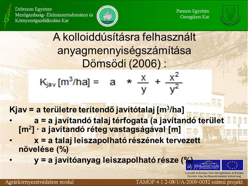 A kolloiddúsításra felhasznált anyagmennyiségszámítása Dömsödi (2006) :