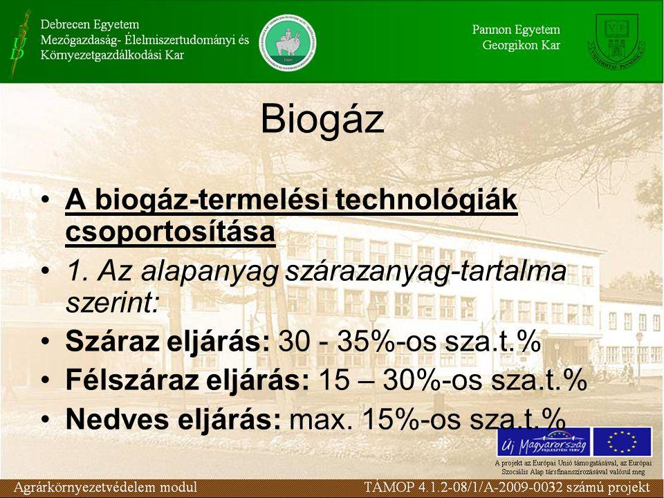 Biogáz A biogáz-termelési technológiák csoportosítása