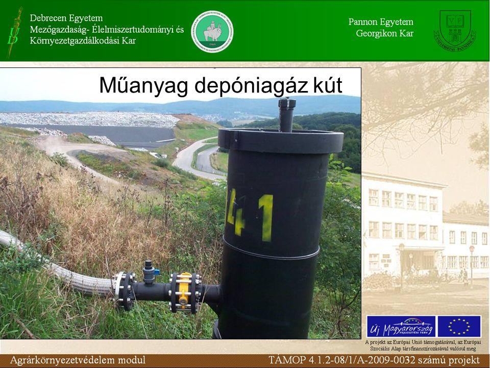 Műanyag depóniagáz kút