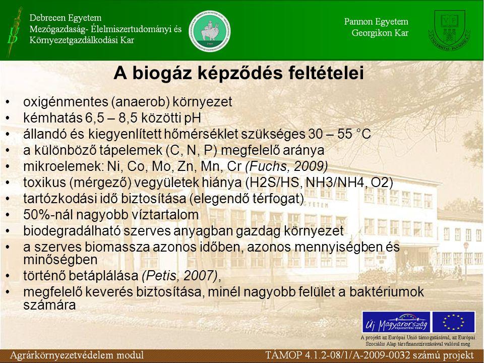 A biogáz képződés feltételei