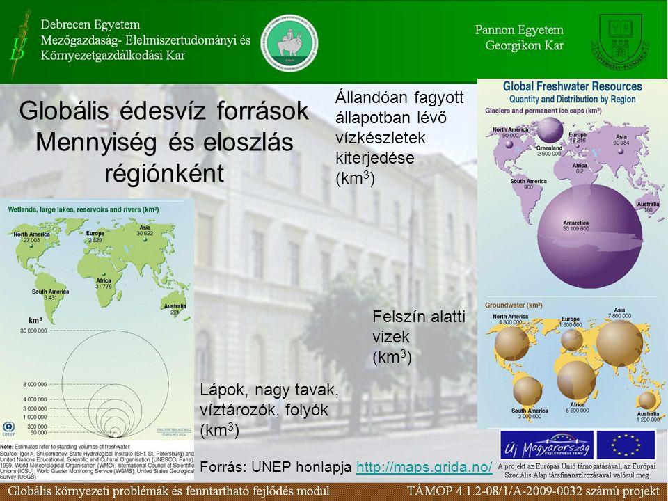 Globális édesvíz források Mennyiség és eloszlás régiónként