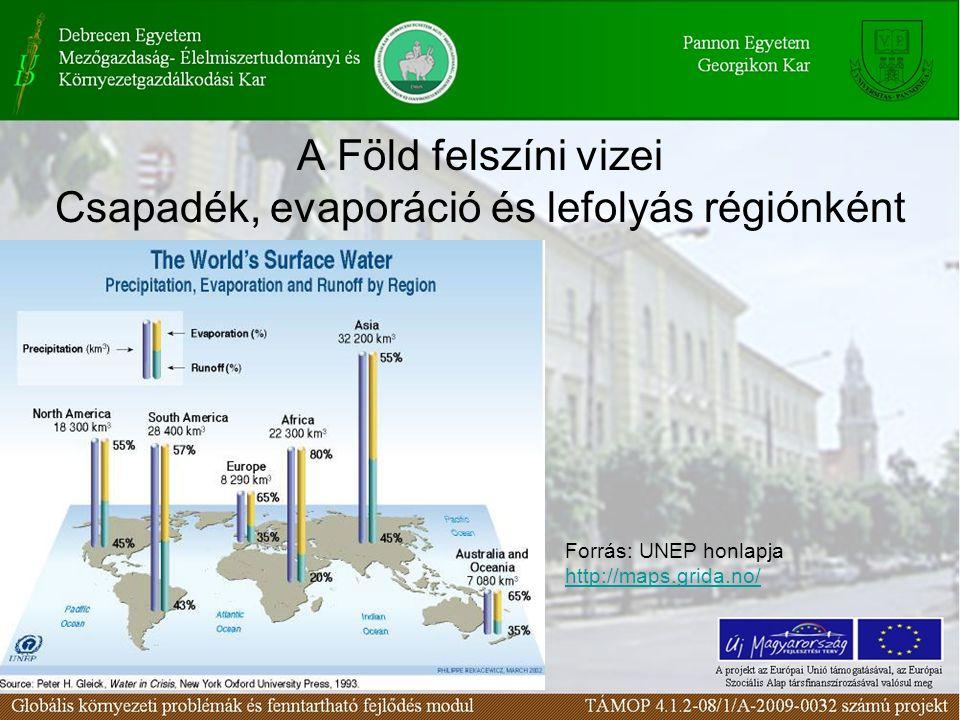 A Föld felszíni vizei Csapadék, evaporáció és lefolyás régiónként