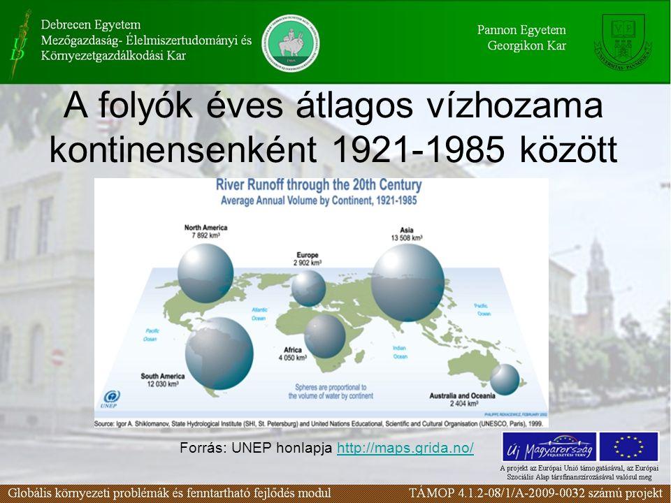 A folyók éves átlagos vízhozama kontinensenként 1921-1985 között