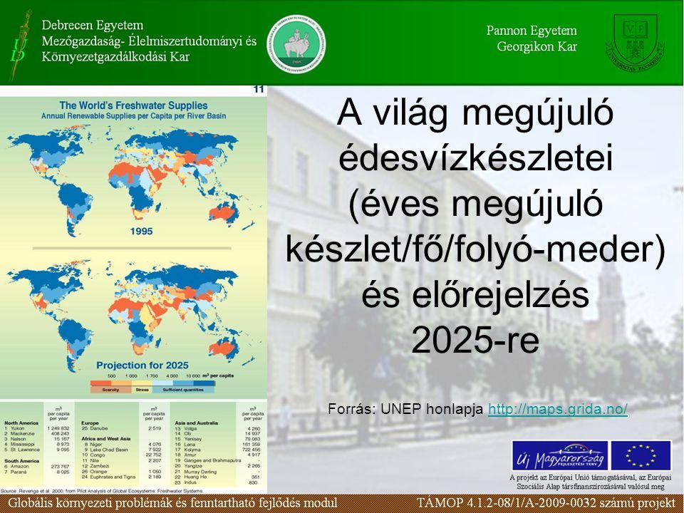 A világ megújuló édesvízkészletei (éves megújuló készlet/fő/folyó-meder) és előrejelzés 2025-re