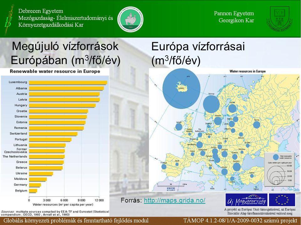 Megújuló vízforrások Európában (m3/fő/év)
