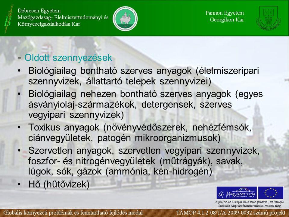 - Oldott szennyezések Biológiailag bontható szerves anyagok (élelmiszeripari szennyvizek, állattartó telepek szennyvizei)