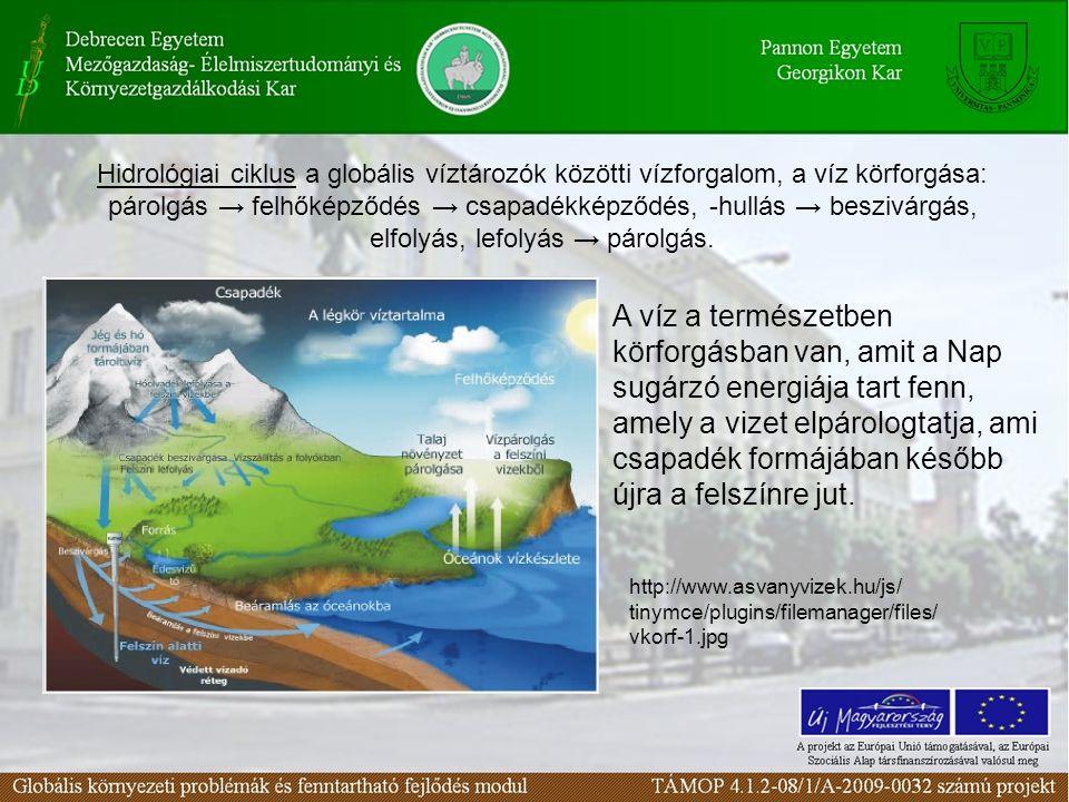 Hidrológiai ciklus a globális víztározók közötti vízforgalom, a víz körforgása: párolgás → felhőképződés → csapadékképződés, -hullás → beszivárgás, elfolyás, lefolyás → párolgás.