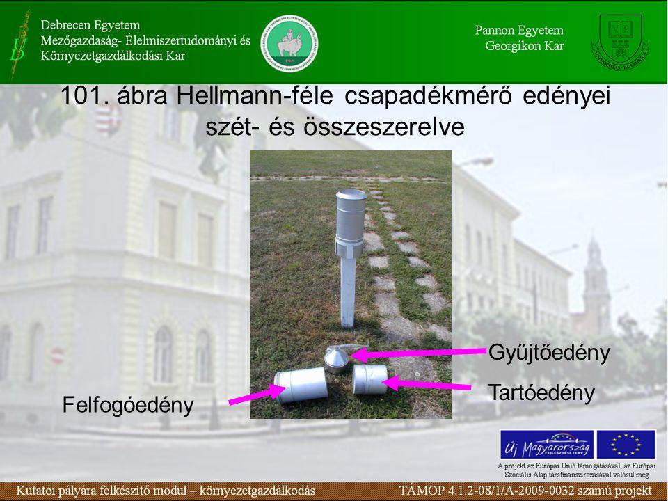 101. ábra Hellmann-féle csapadékmérő edényei szét- és összeszerelve