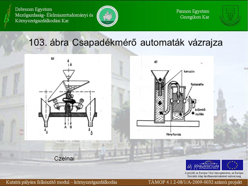 103. ábra Csapadékmérő automaták vázrajza