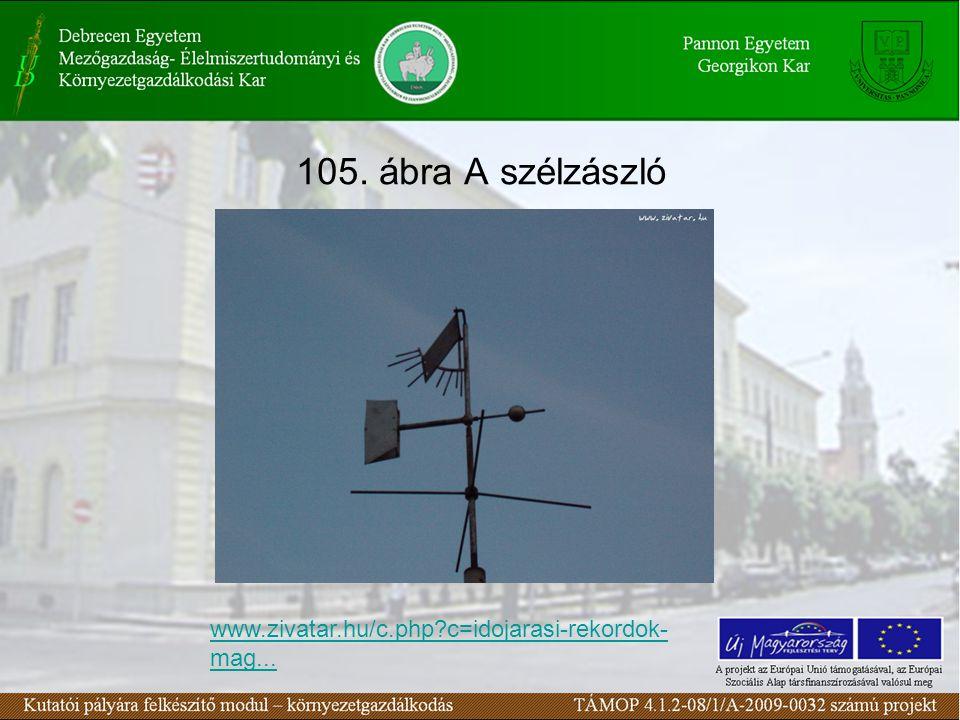 105. ábra A szélzászló www.zivatar.hu/c.php c=idojarasi-rekordok-mag...