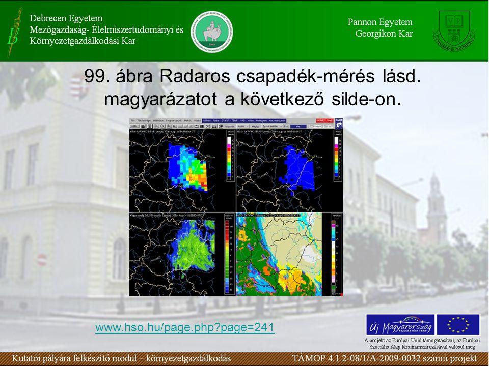 99. ábra Radaros csapadék-mérés lásd. magyarázatot a következő silde-on.