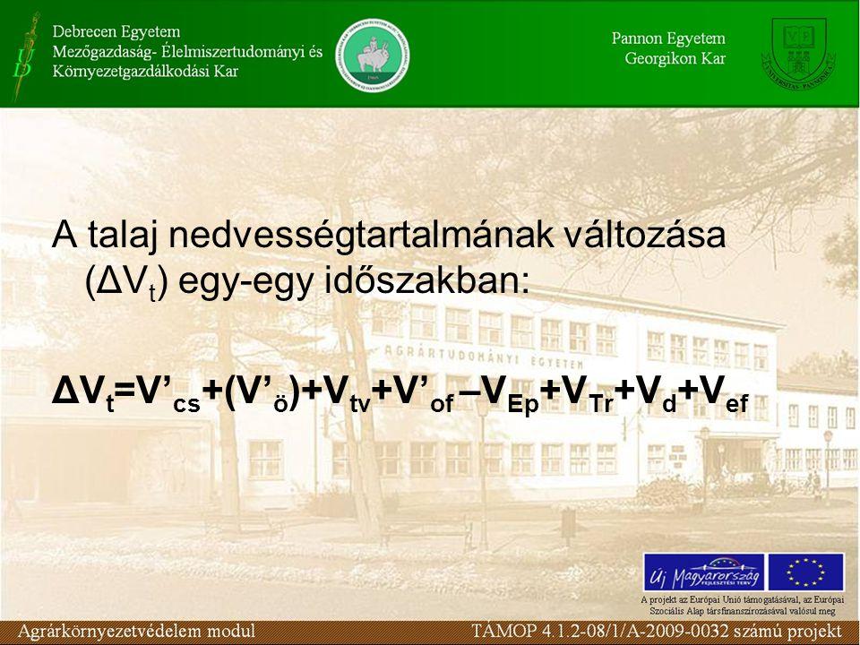 A talaj nedvességtartalmának változása (ΔVt) egy-egy időszakban:
