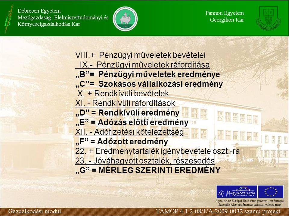 VIII.+ Pénzügyi műveletek bevételei