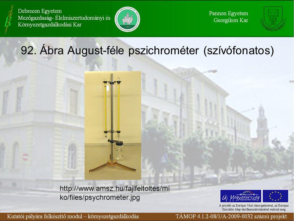 92. Ábra August-féle pszichrométer (szívófonatos)
