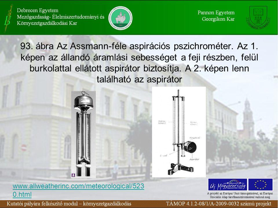 93. ábra Az Assmann-féle aspirációs pszichrométer. Az 1