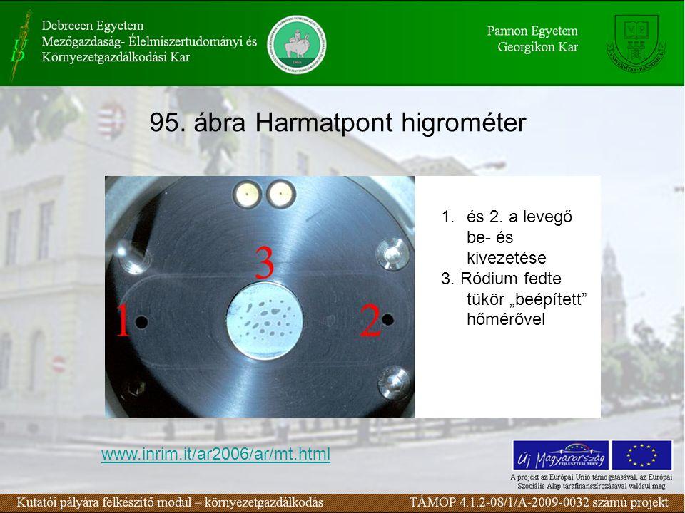 95. ábra Harmatpont higrométer