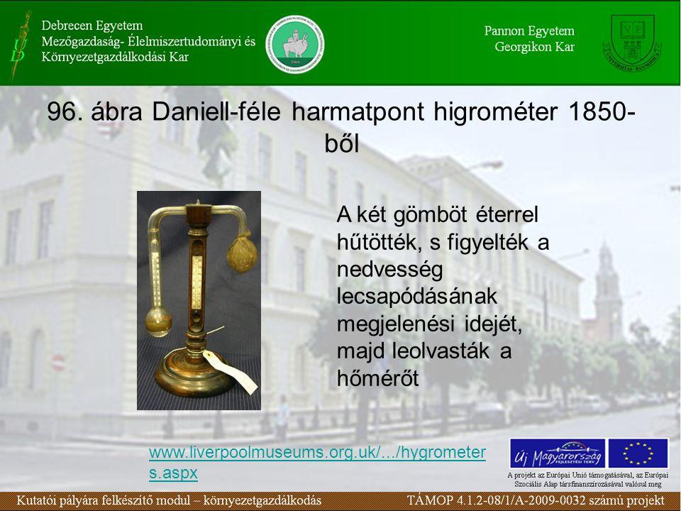 96. ábra Daniell-féle harmatpont higrométer 1850-ből