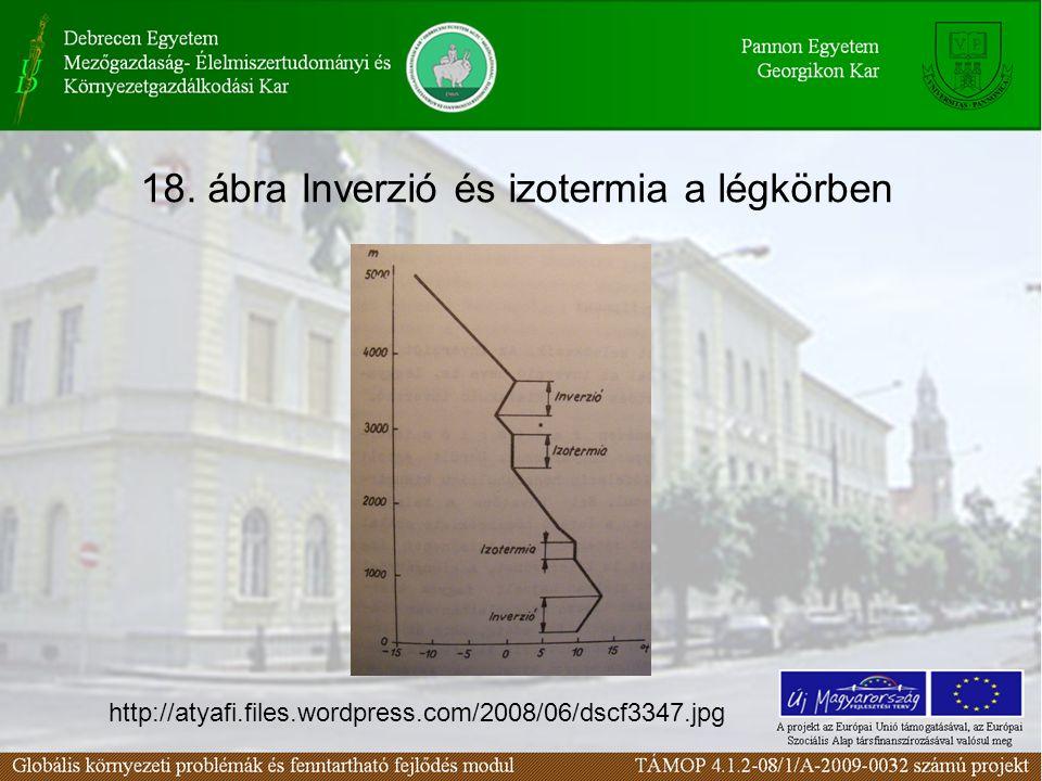 18. ábra Inverzió és izotermia a légkörben