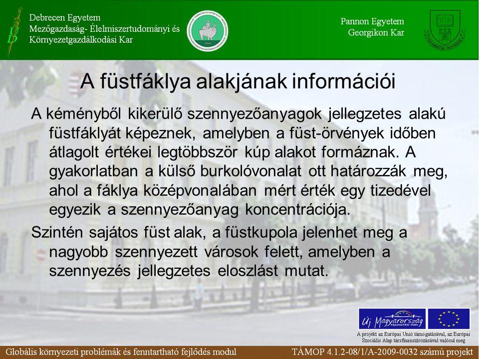 A füstfáklya alakjának információi