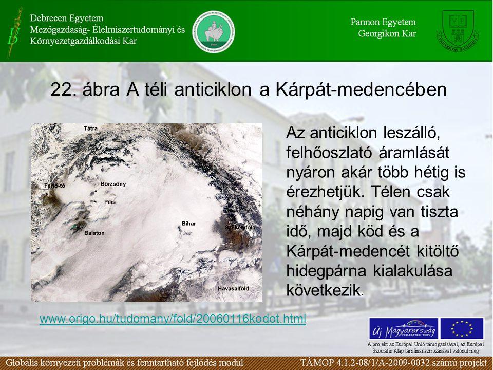 22. ábra A téli anticiklon a Kárpát-medencében