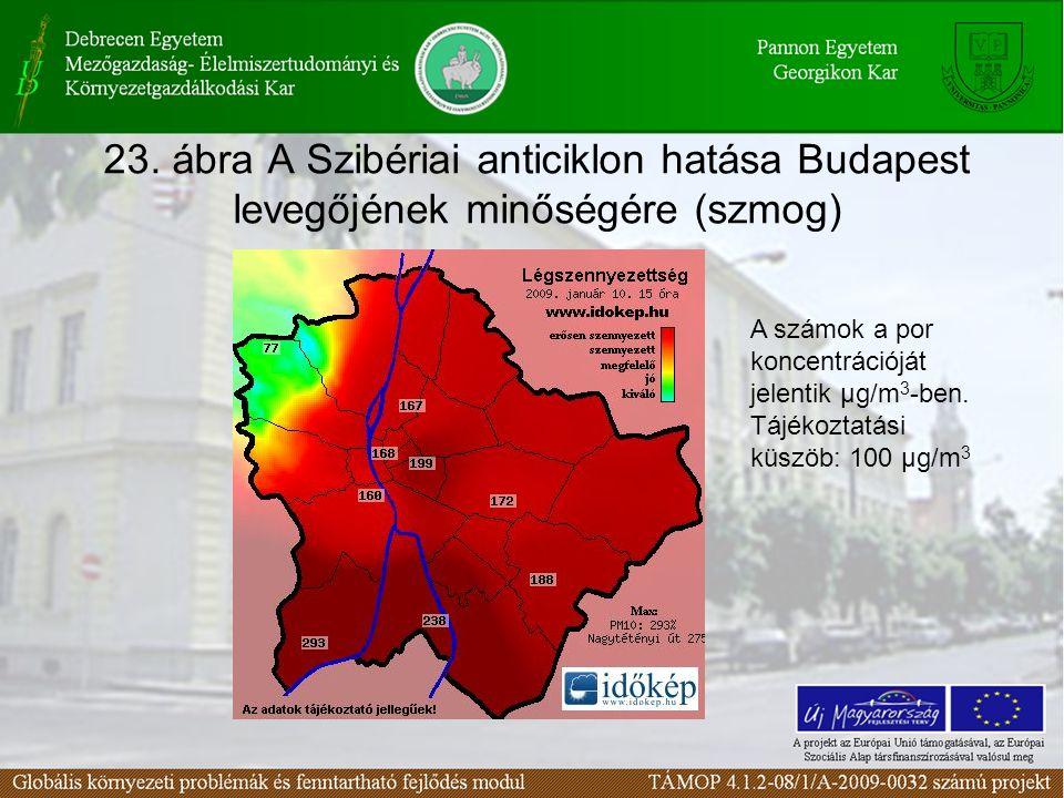 23. ábra A Szibériai anticiklon hatása Budapest levegőjének minőségére (szmog)
