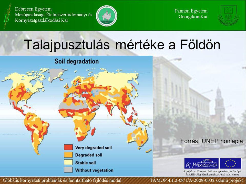 Talajpusztulás mértéke a Földön