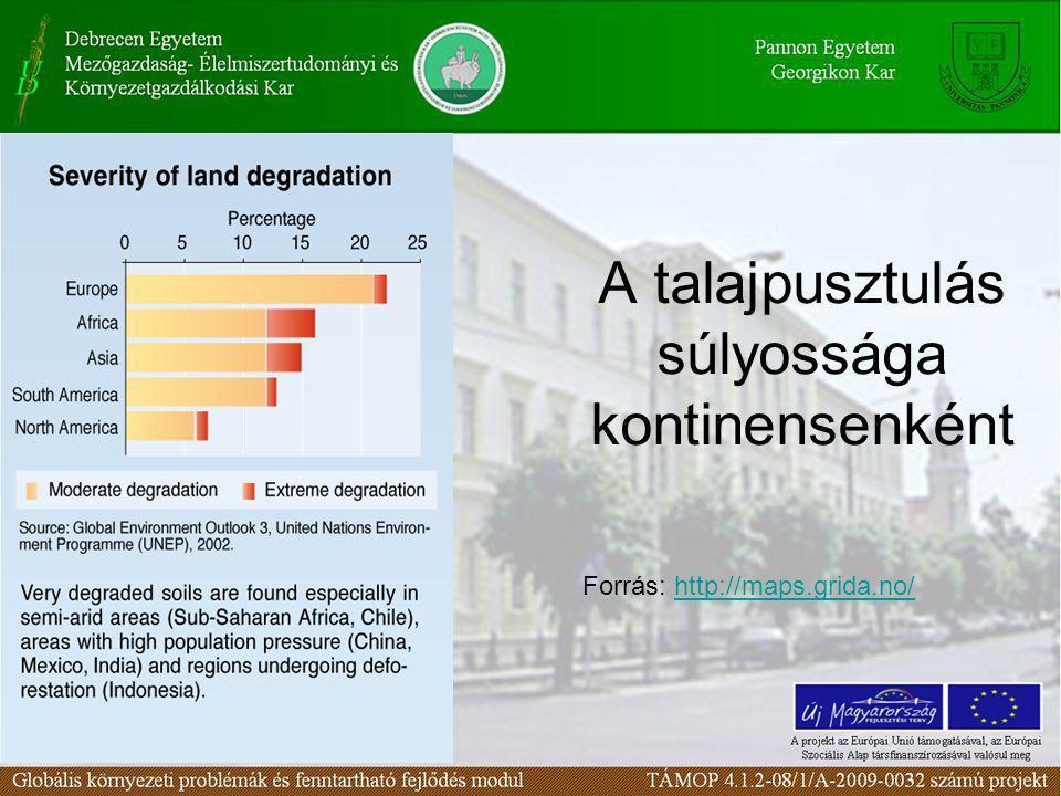 A talajpusztulás súlyossága kontinensenként