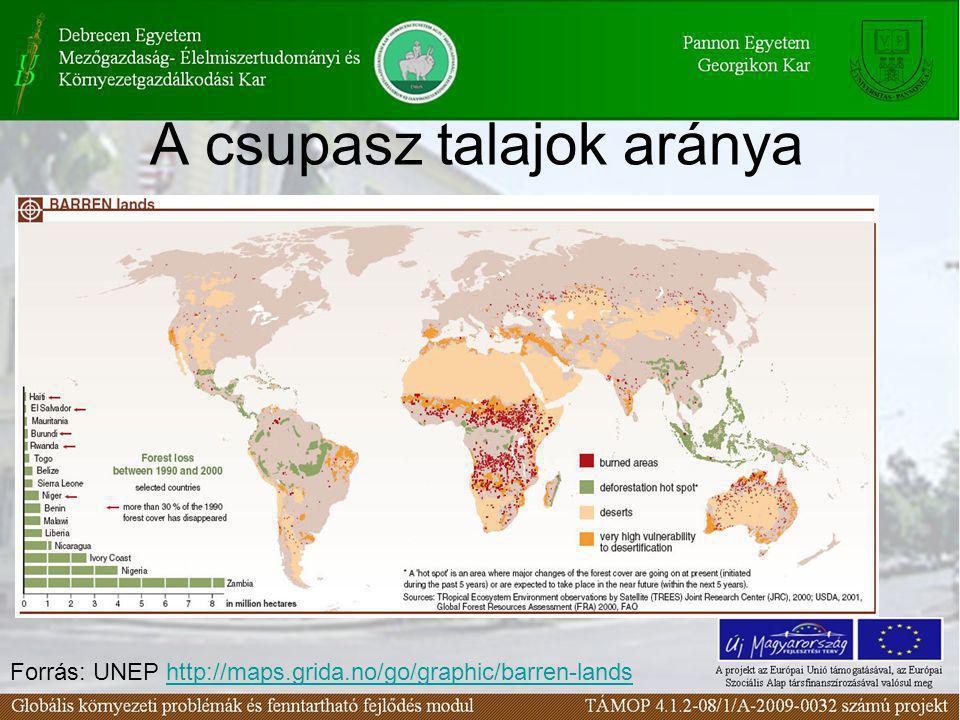 A csupasz talajok aránya